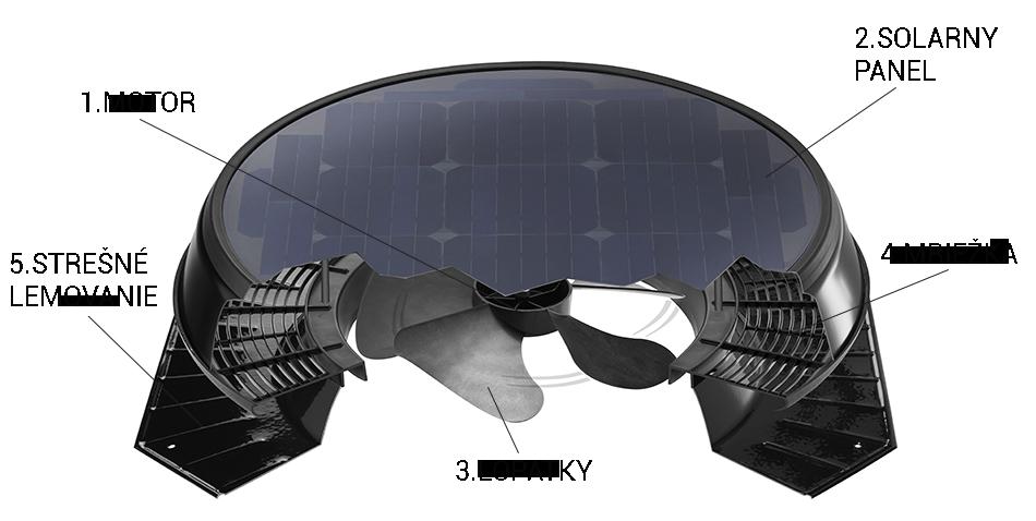 Technologia Solar Star 2400 25watt Odvetranie Podkrovia
